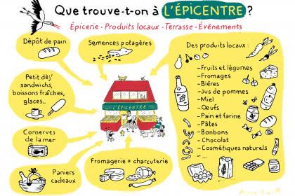 © L'Epicentre